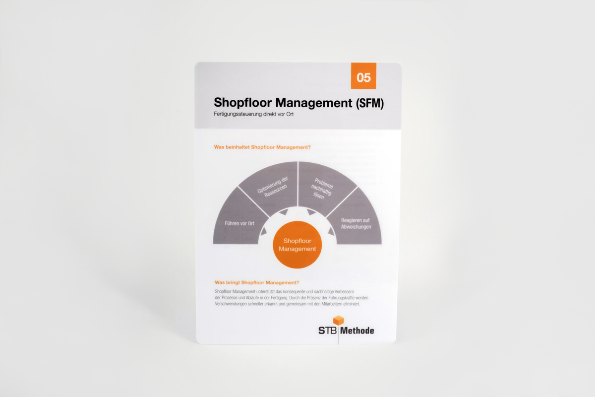 Pocket Guide: 05 - Shopfloormanagement