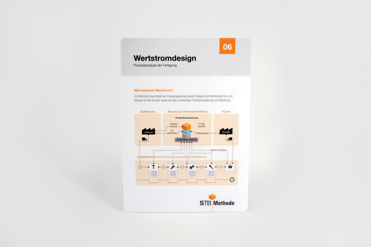 Pocket Guide: 06 - Wertstrom
